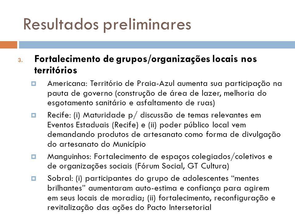 Resultados preliminares 3. Fortalecimento de grupos/organizações locais nos territórios Americana: Território de Praia-Azul aumenta sua participação n