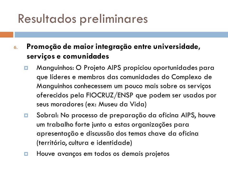 Resultados preliminares 6. Promoção de maior integração entre universidade, serviços e comunidades Manguinhos: O Projeto AIPS propiciou oportunidades