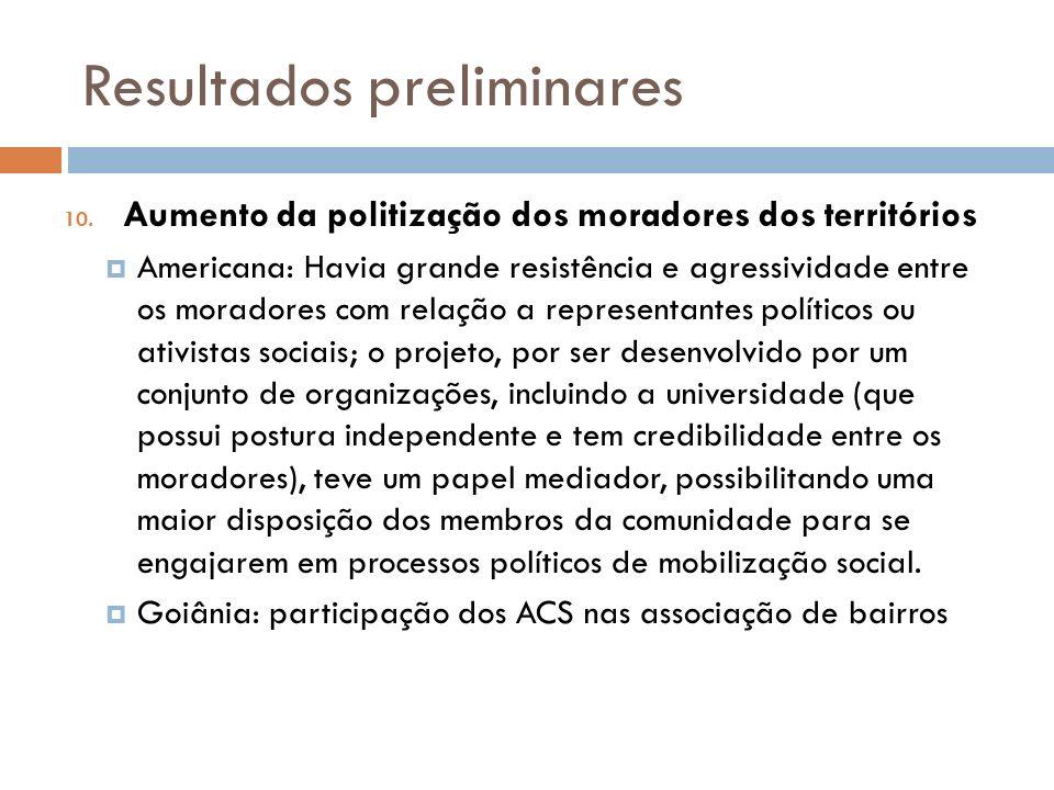 Resultados preliminares 10. Aumento da politização dos moradores dos territórios Americana: Havia grande resistência e agressividade entre os moradore
