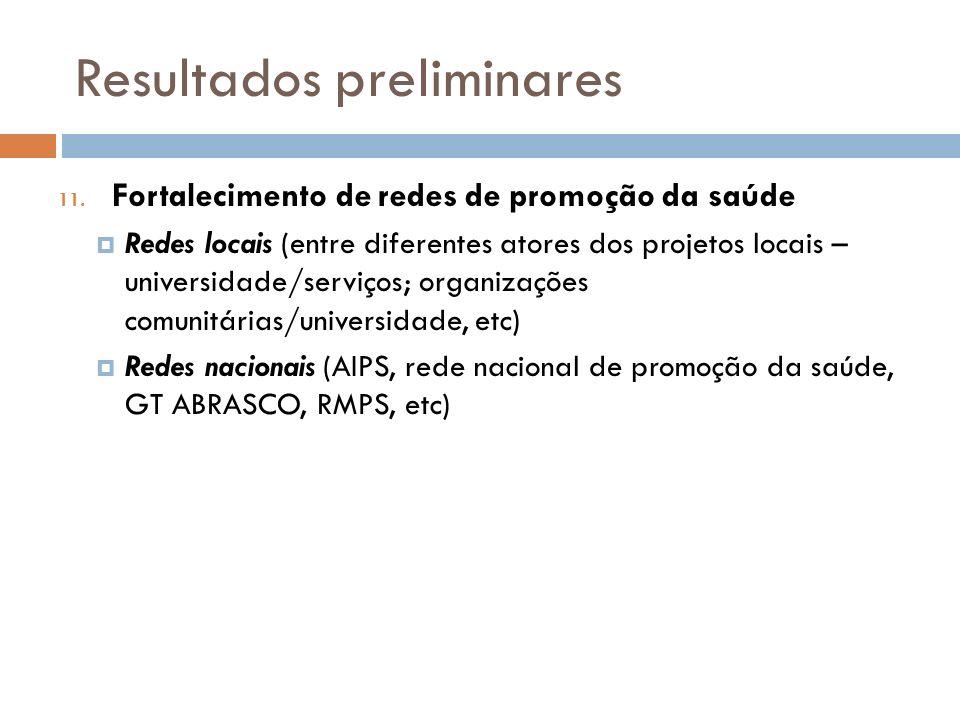 Resultados preliminares 11. Fortalecimento de redes de promoção da saúde Redes locais (entre diferentes atores dos projetos locais – universidade/serv