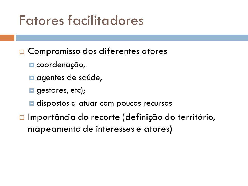 Fatores facilitadores Compromisso dos diferentes atores coordenação, agentes de saúde, gestores, etc); dispostos a atuar com poucos recursos Importânc