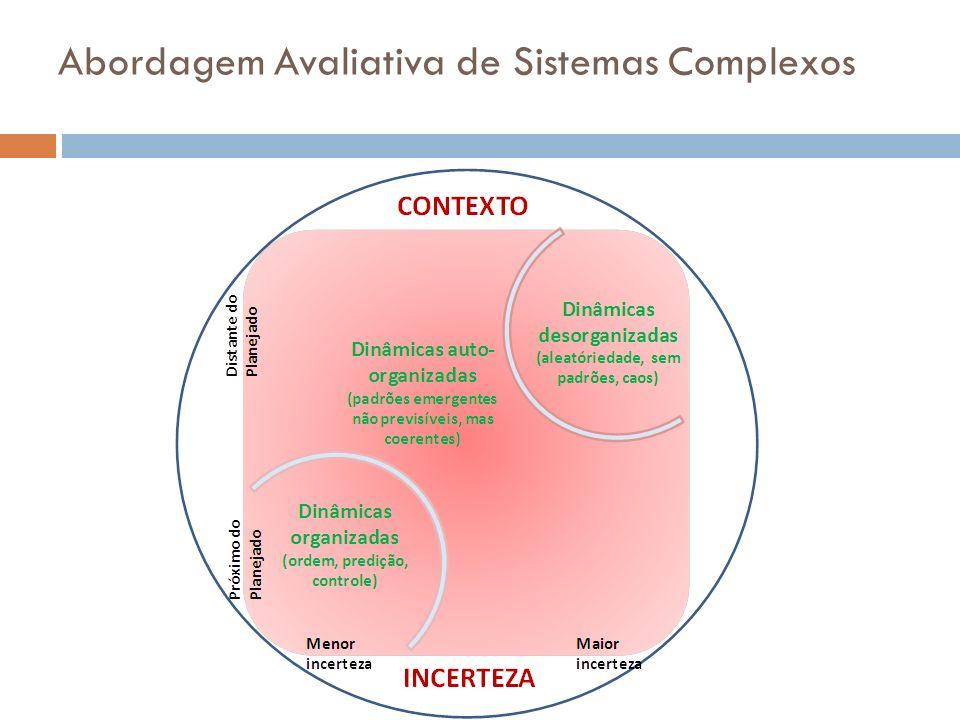 Estratégias da avaliação Identificação dos principais eventos que definem a linha do tempo do projeto Identificação dos resultados e impactos mais relevantes do projeto Determinação das forças geradoras ou dificultadoras das mudanças identificadas Definição das principais lições aprendidas