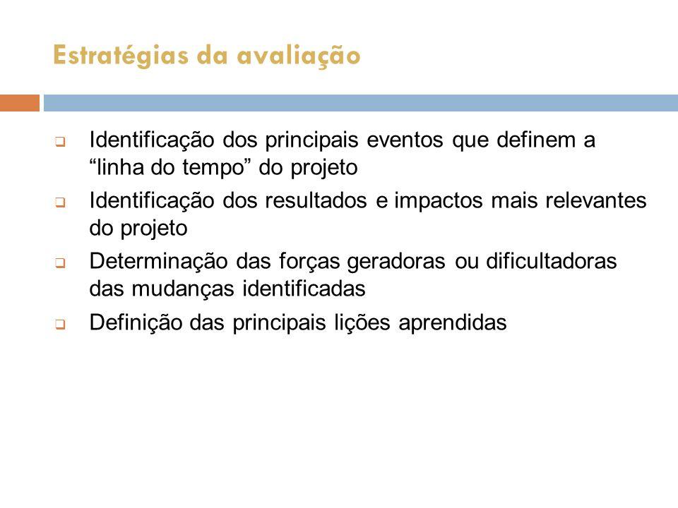 Estratégias da avaliação Identificação dos principais eventos que definem a linha do tempo do projeto Identificação dos resultados e impactos mais rel