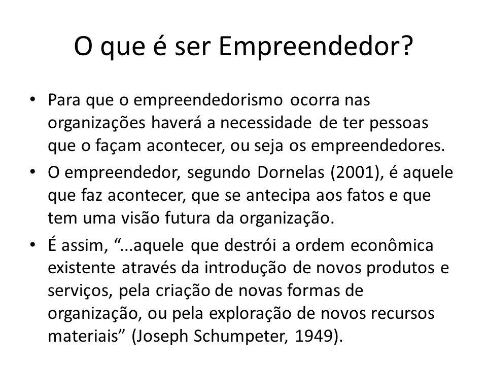O que é ser Empreendedor? Para que o empreendedorismo ocorra nas organizações haverá a necessidade de ter pessoas que o façam acontecer, ou seja os em