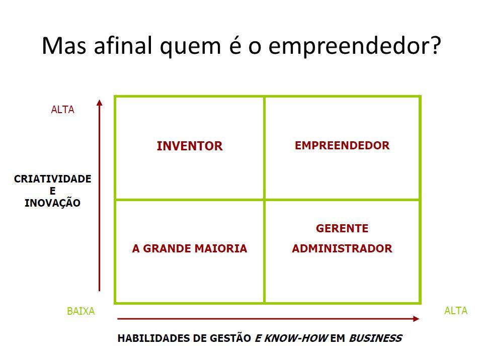 Mas afinal quem é o empreendedor?