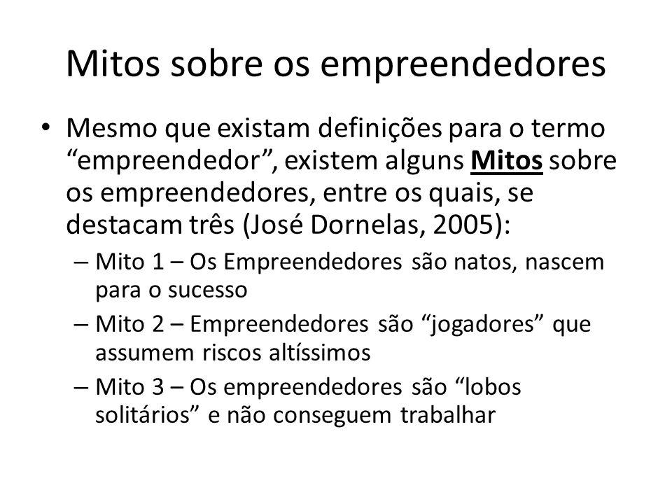 Mitos sobre os empreendedores Mesmo que existam definições para o termo empreendedor, existem alguns Mitos sobre os empreendedores, entre os quais, se