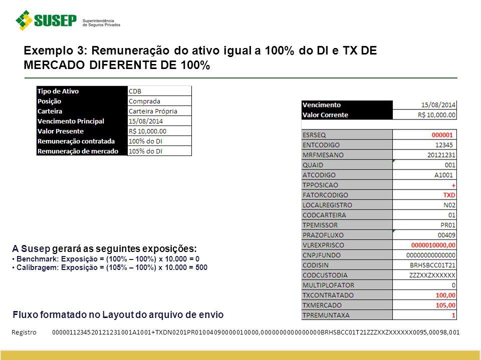 Exemplo 3: Remuneração do ativo igual a 100% do DI e TX DE MERCADO DIFERENTE DE 100% Fluxo formatado no Layout do arquivo de envio Registro00000112345