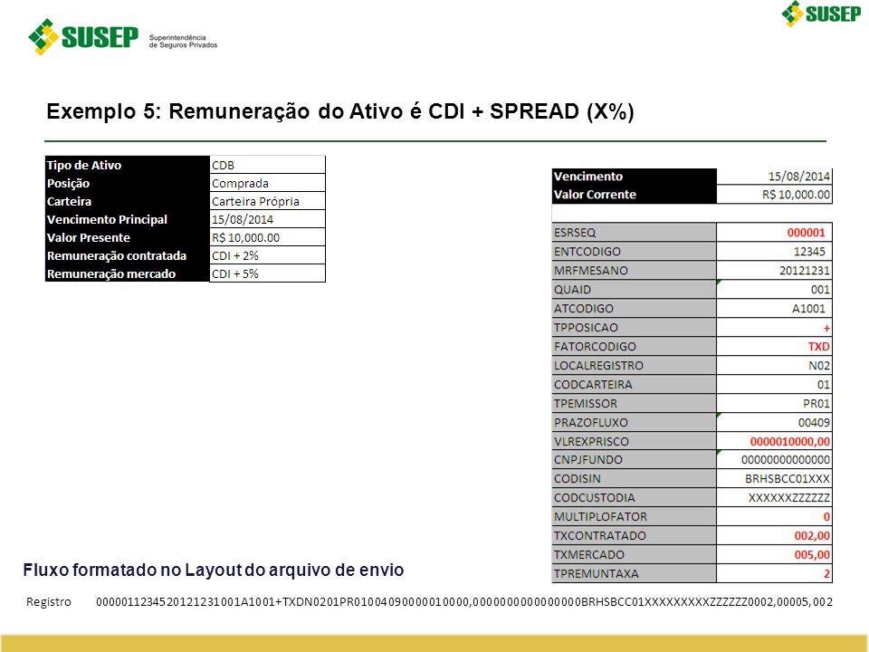 Exemplo 5: Remuneração do Ativo é CDI + SPREAD (X%) Fluxo formatado no Layout do arquivo de envio Registro0000011234520121231001A1001+TXDN0201PR010040