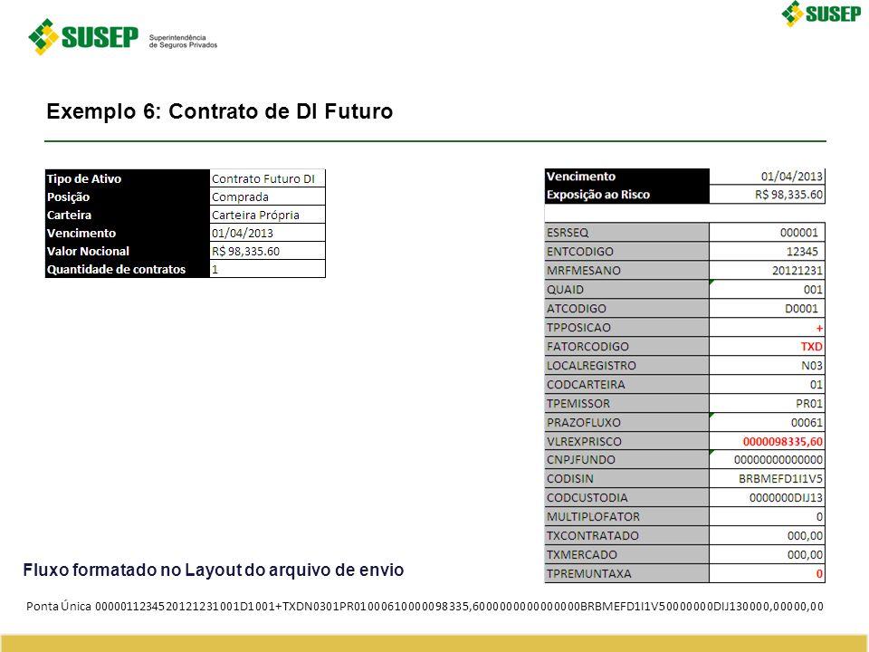 Exemplo 6: Contrato de DI Futuro Fluxo formatado no Layout do arquivo de envio Ponta Única0000011234520121231001D1001+TXDN0301PR01000610000098335,6000