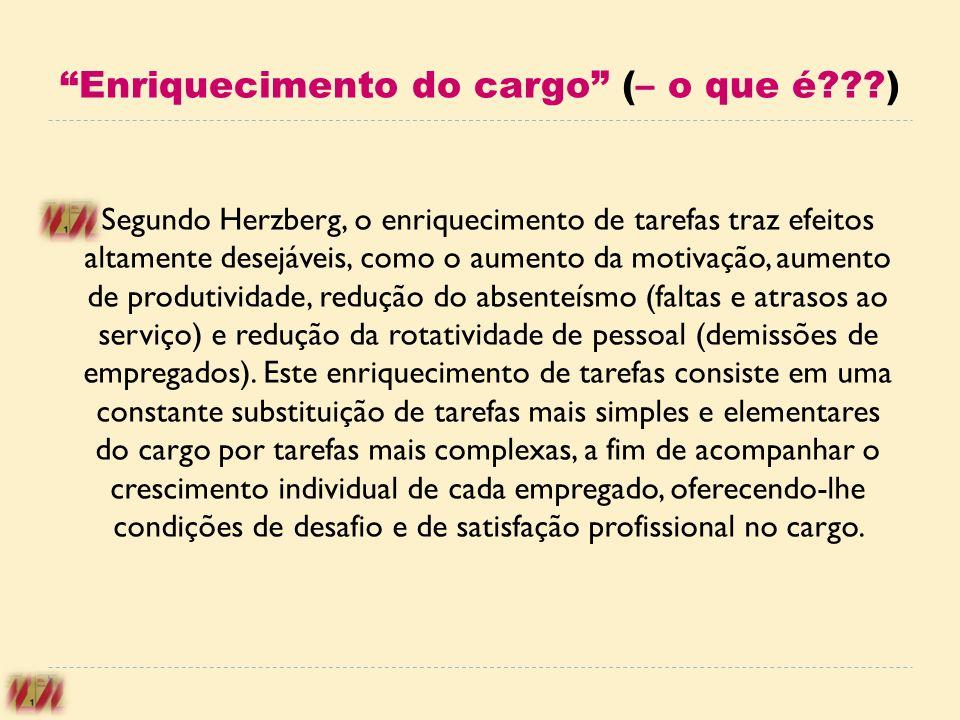 Segundo Herzberg, o enriquecimento de tarefas traz efeitos altamente desejáveis, como o aumento da motivação, aumento de produtividade, redução do abs
