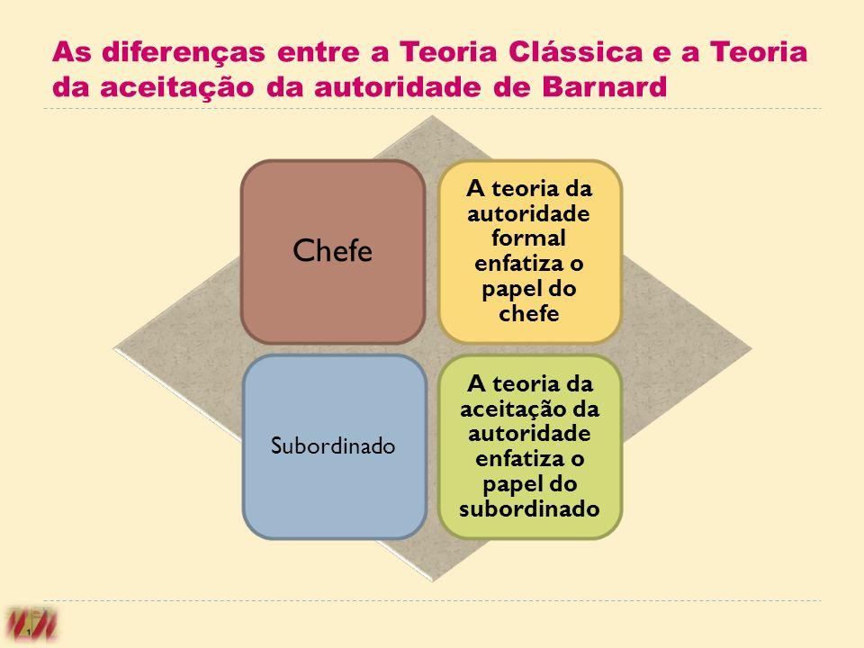 As diferenças entre a Teoria Clássica e a Teoria da aceitação da autoridade de Barnard Chefe A teoria da autoridade formal enfatiza o papel do chefe S
