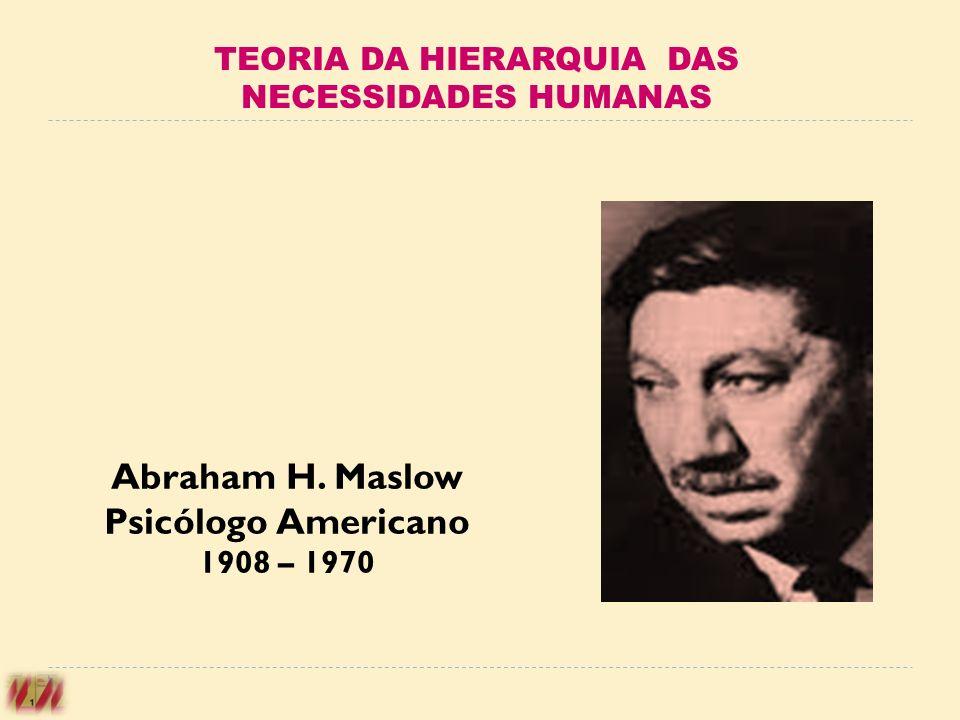 Abraham H. Maslow Psicólogo Americano 1908 – 1970 TEORIA DA HIERARQUIA DAS NECESSIDADES HUMANAS