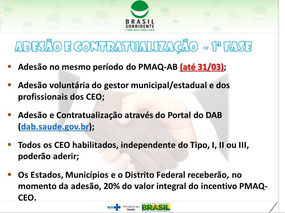 (até 31/03) Adesão no mesmo período do PMAQ-AB (até 31/03); Adesão voluntária do gestor municipal/estadual e dos profissionais dos CEO; Adesão e Contr