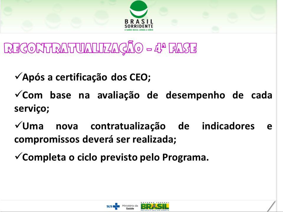 Após a certificação dos CEO; Com base na avaliação de desempenho de cada serviço; Uma nova contratualização de indicadores e compromissos deverá ser r