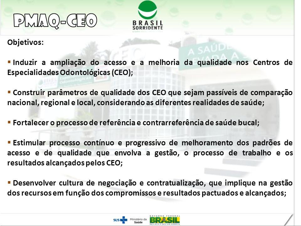 Diretrizes Nos moldes do PMAQ-AB Adesão voluntária para todos os CEOs; Padrões mínimos de qualidade a serem contratualizados pelos CEOs participantes; Monitoramento da produção dos CEOs.
