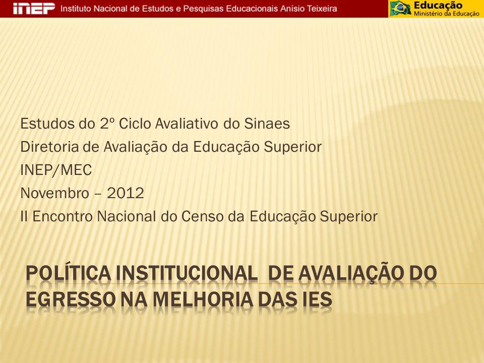 Estudos do 2º Ciclo Avaliativo do Sinaes Diretoria de Avaliação da Educação Superior INEP/MEC Novembro – 2012 II Encontro Nacional do Censo da Educação Superior