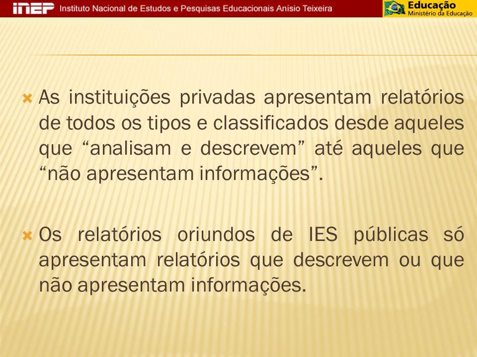 As instituições privadas apresentam relatórios de todos os tipos e classificados desde aqueles que analisam e descrevem até aqueles que não apresentam informações.