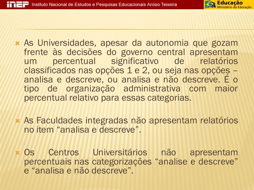 As Universidades, apesar da autonomia que gozam frente às decisões do governo central apresentam um percentual significativo de relatórios classificados nas opções 1 e 2, ou seja nas opções – analisa e descreve, ou analisa e não descreve.