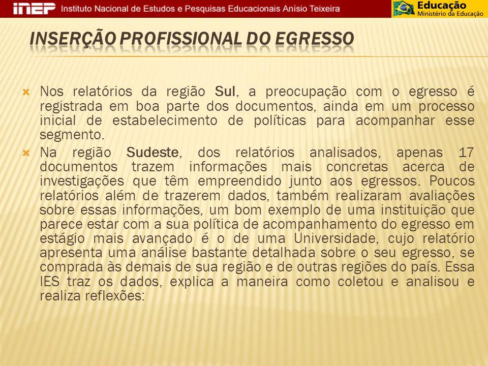 Nos relatórios da região Sul, a preocupação com o egresso é registrada em boa parte dos documentos, ainda em um processo inicial de estabelecimento de políticas para acompanhar esse segmento.