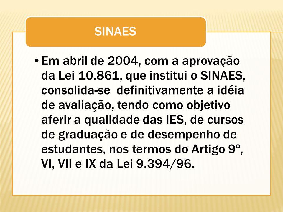 Em abril de 2004, com a aprovação da Lei 10.861, que institui o SINAES, consolida-se definitivamente a idéia de avaliação, tendo como objetivo aferir a qualidade das IES, de cursos de graduação e de desempenho de estudantes, nos termos do Artigo 9º, VI, VII e IX da Lei 9.394/96.