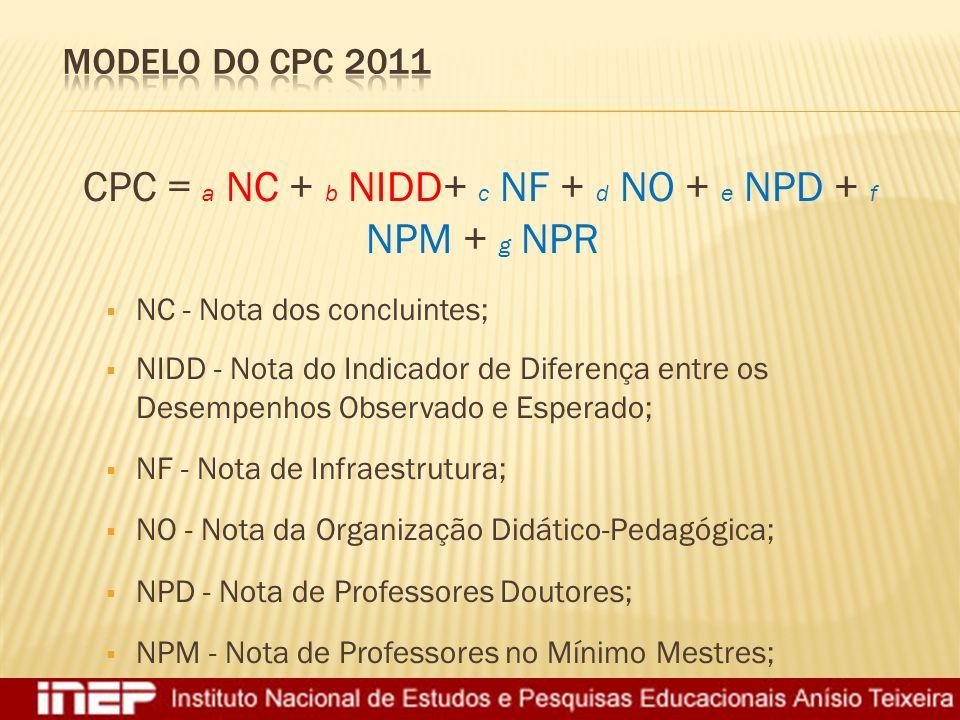 CPC = a NC + b NIDD+ c NF + d NO + e NPD + f NPM + g NPR NC - Nota dos concluintes; NIDD - Nota do Indicador de Diferença entre os Desempenhos Observado e Esperado; NF - Nota de Infraestrutura; NO - Nota da Organização Didático-Pedagógica; NPD - Nota de Professores Doutores; NPM - Nota de Professores no Mínimo Mestres; NPR - Nota de Professores com Regime de Dedicação Integral ou Parcial.