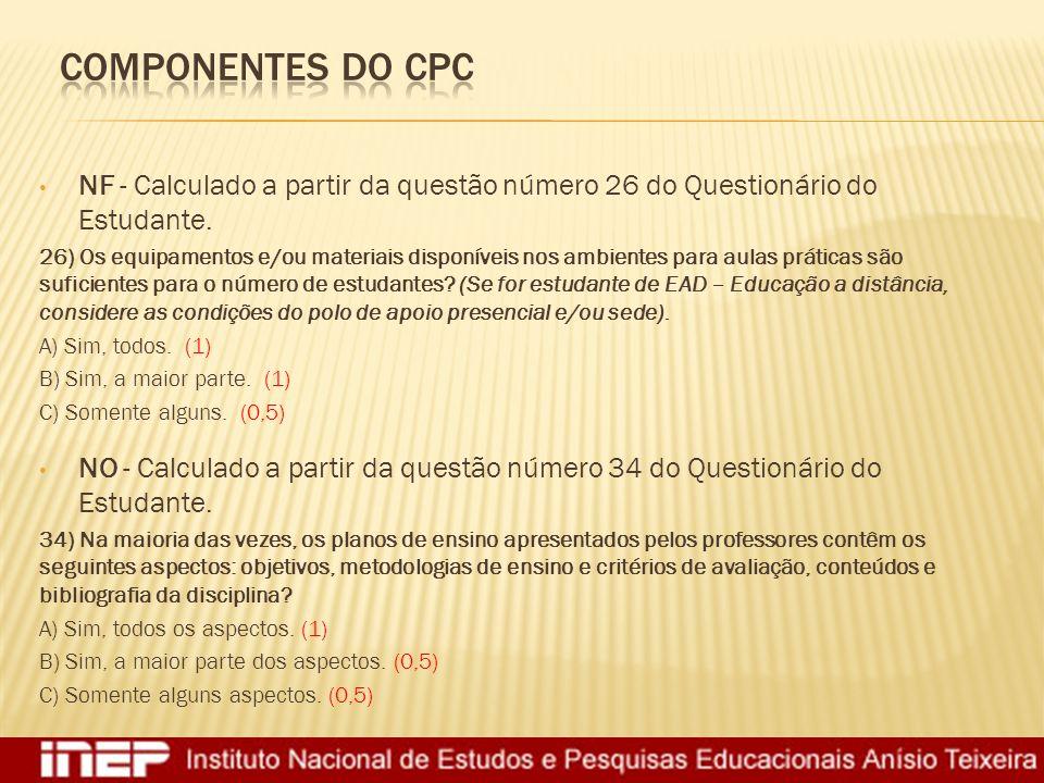 NF - Calculado a partir da questão número 26 do Questionário do Estudante.