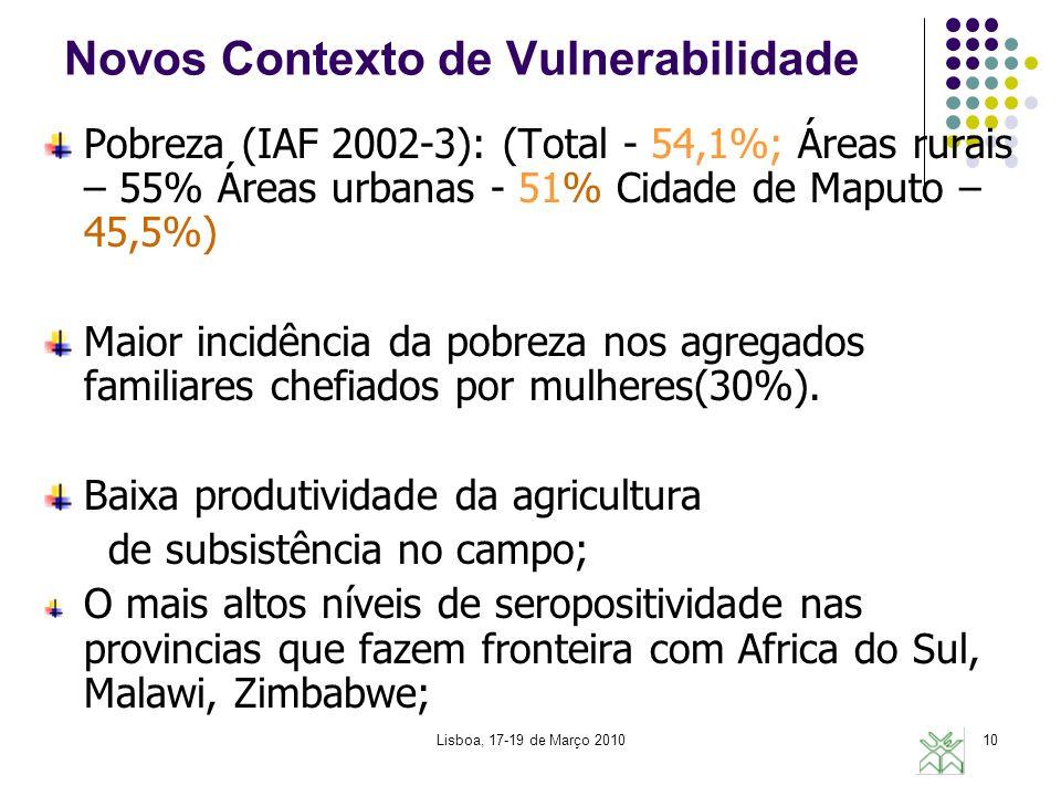 Lisboa, 17-19 de Março 201010 Novos Contexto de Vulnerabilidade Pobreza (IAF 2002-3): (Total - 54,1%; Áreas rurais – 55% Áreas urbanas - 51% Cidade de Maputo – 45,5%) Maior incidência da pobreza nos agregados familiares chefiados por mulheres(30%).