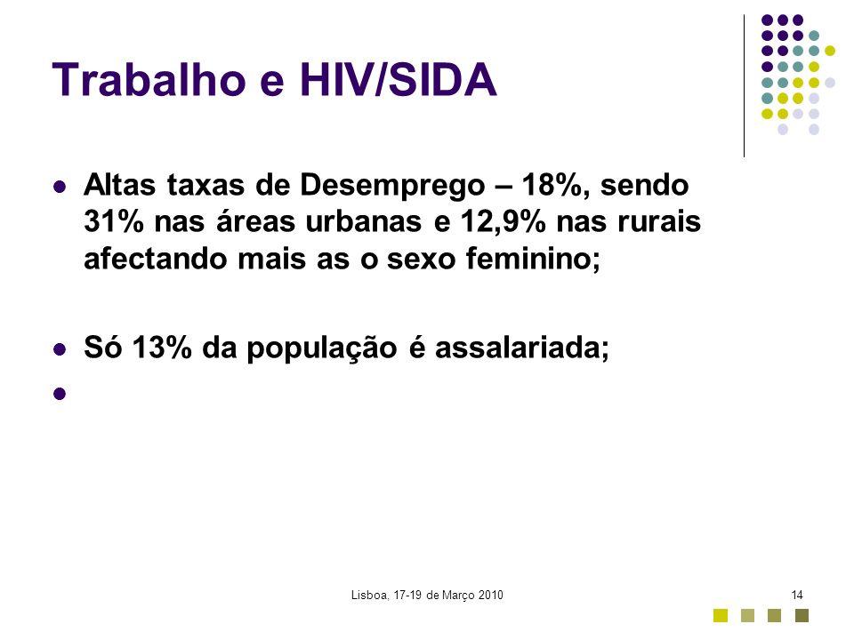 Lisboa, 17-19 de Março 201014 Trabalho e HIV/SIDA Altas taxas de Desemprego – 18%, sendo 31% nas áreas urbanas e 12,9% nas rurais afectando mais as o sexo feminino; Só 13% da população é assalariada;