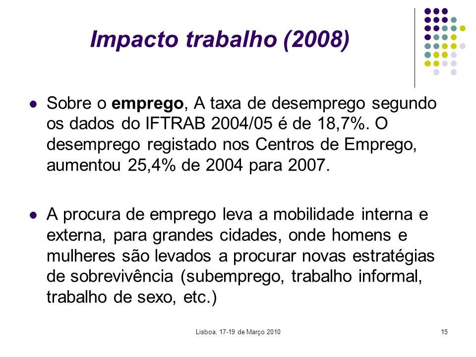 Lisboa, 17-19 de Março 201015 Impacto trabalho (2008) Sobre o emprego, A taxa de desemprego segundo os dados do IFTRAB 2004/05 é de 18,7%. O desempreg