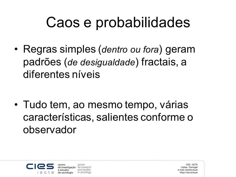 Caos e probabilidades Regras simples ( dentro ou fora ) geram padrões ( de desigualdade ) fractais, a diferentes níveis Tudo tem, ao mesmo tempo, vári