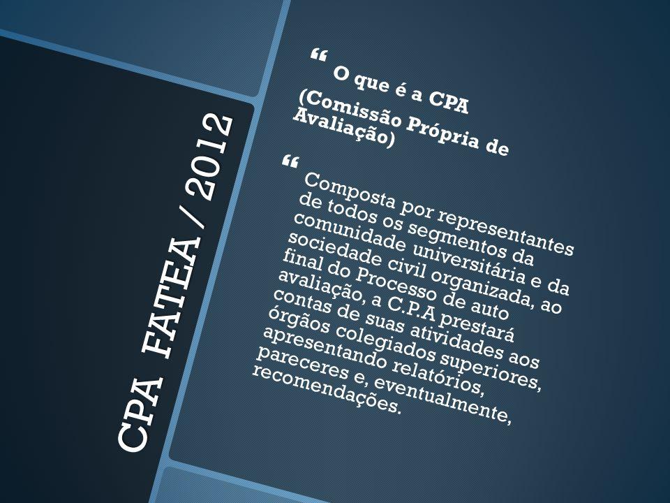 CPA FATEA / 2012 O que é a CPA (Comissão Própria de Avaliação) A auto avaliação deve ser um processo cíclico, de reflexão e autoconsciência institucional.