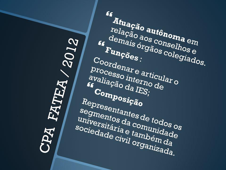 CPA FATEA / 2012 Atuação autônoma em relação aos conselhos e demais órgãos colegiados. Funções : Coordenar e articular o processo interno de avaliação