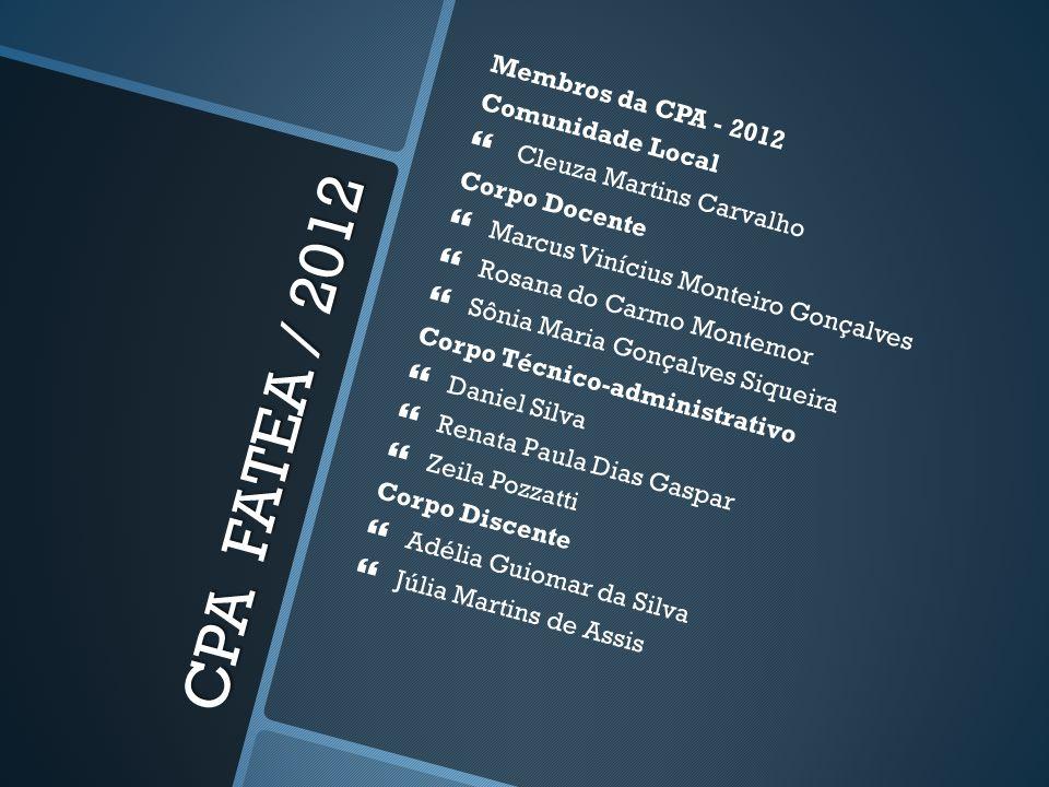 CPA FATEA / 2012 Membros da CPA - 2012 Comunidade Local Cleuza Martins Carvalho Corpo Docente Marcus Vinícius Monteiro Gonçalves Rosana do Carmo Monte