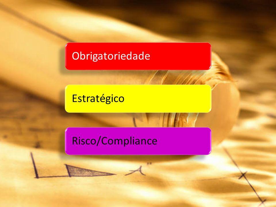 Obrigatoriedade Estratégico Risco/Compliance