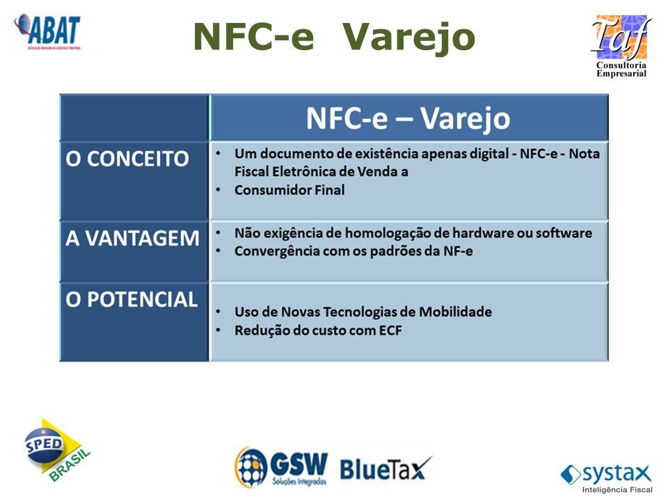 NFC-e Varejo