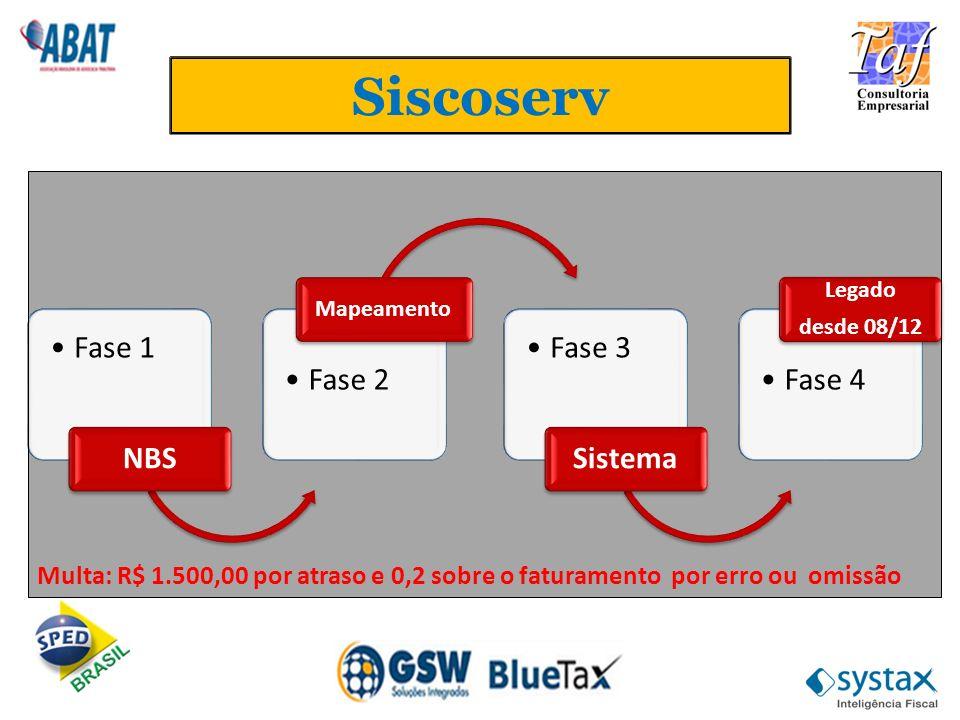 Siscoserv Fase 1 NBS Fase 2 Mapeamento Fase 3 Sistema Fase 4 Legado desde 08/12 Multa: R$ 1.500,00 por atraso e 0,2 sobre o faturamento por erro ou om