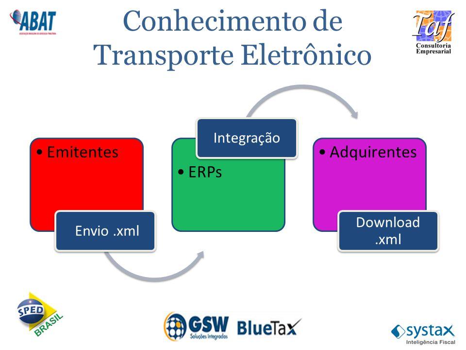 Emitentes Envio.xml ERPs Integração Adquirentes Download.xml Conhecimento de Transporte Eletrônico