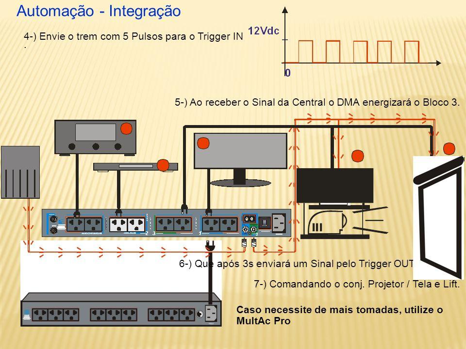 Automação - Integração 5-) Ao receber o Sinal da Central o DMA energizará o Bloco 3.