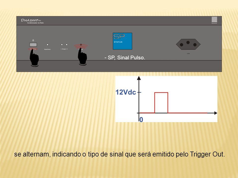 se alternam, indicando o tipo de sinal que será emitido pelo Trigger Out. - SP, Sinal Pulso.