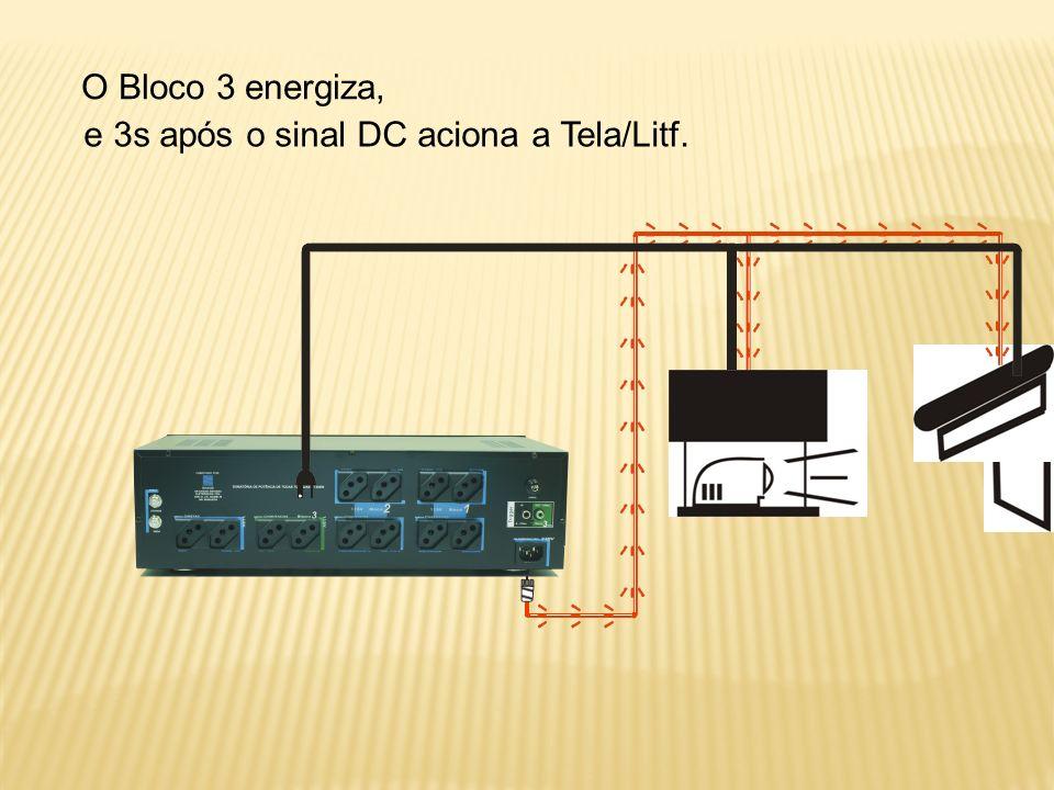 e 3s após o sinal DC aciona a Tela/Litf. O Bloco 3 energiza,