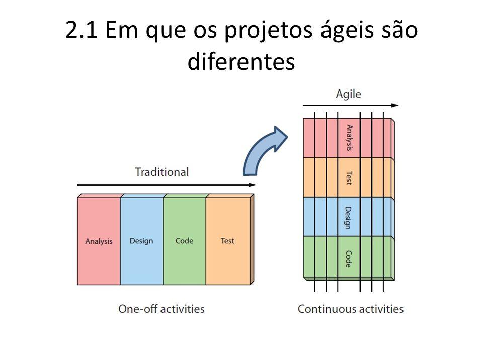 2.1 Em que os projetos ágeis são diferentes