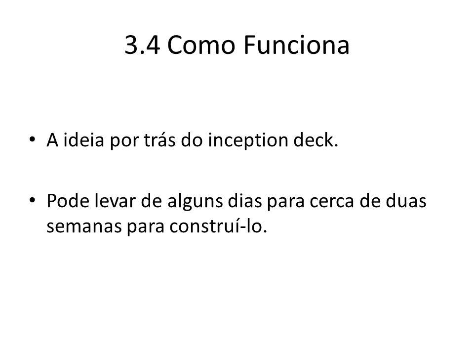 3.4 Como Funciona A ideia por trás do inception deck. Pode levar de alguns dias para cerca de duas semanas para construí-lo.