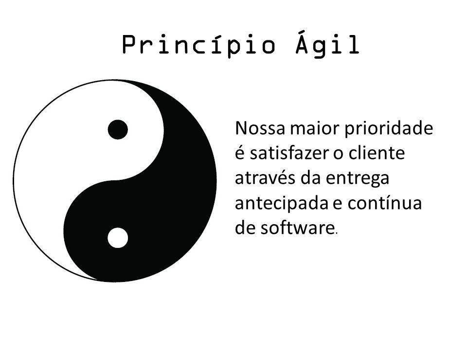 Princípio Ágil Nossa maior prioridade é satisfazer o cliente através da entrega antecipada e contínua de software.