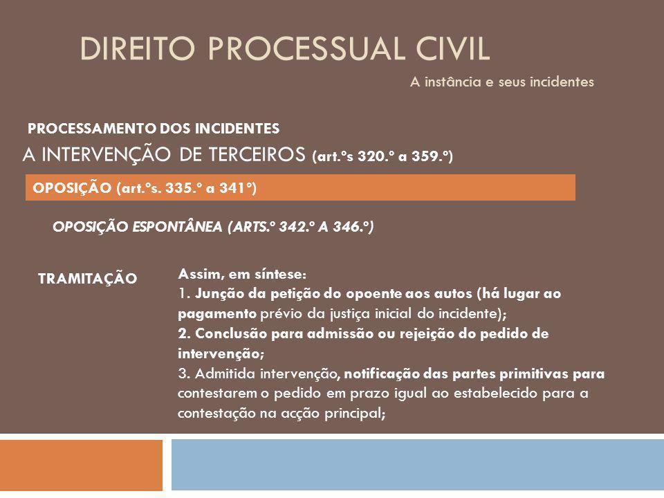 DIREITO PROCESSUAL CIVIL A instância e seus incidentes OPOSIÇÃO ESPONTÂNEA (ARTS.º 342.º A 346.º) TRAMITAÇÃO Assim, em síntese: 1. Junção da petição d