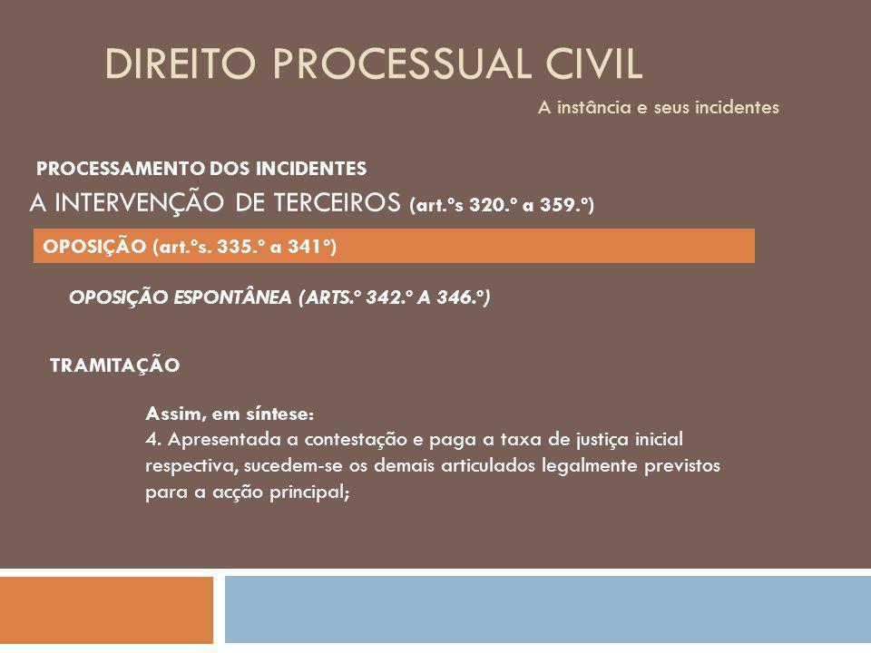 DIREITO PROCESSUAL CIVIL A instância e seus incidentes OPOSIÇÃO ESPONTÂNEA (ARTS.º 342.º A 346.º) TRAMITAÇÃO Assim, em síntese: 4. Apresentada a conte