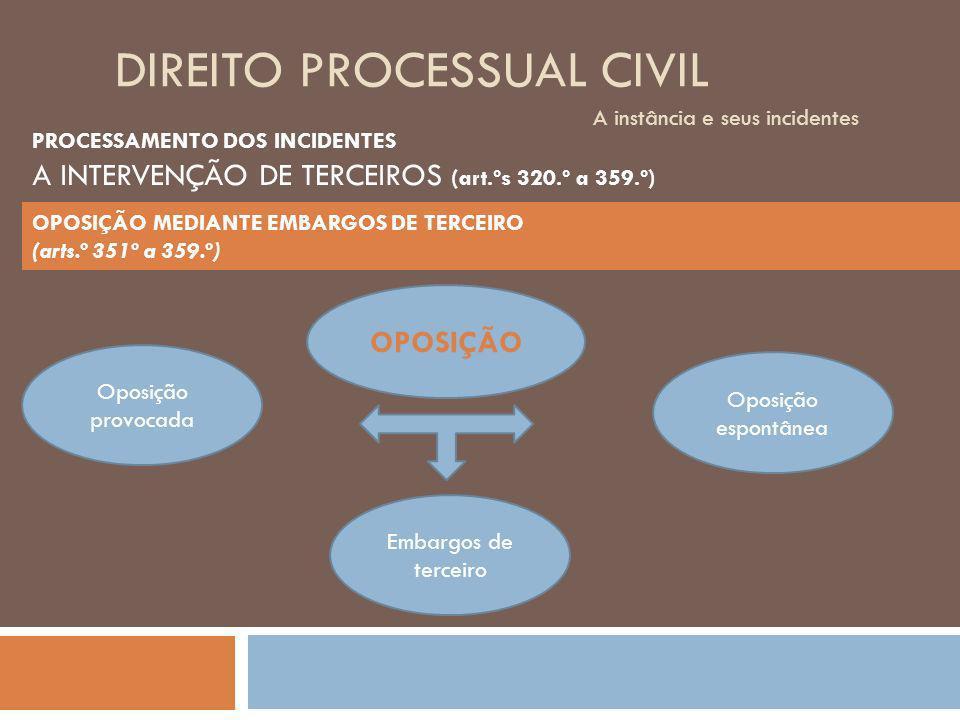 DIREITO PROCESSUAL CIVIL A instância e seus incidentes PROCESSAMENTO DOS INCIDENTES A INTERVENÇÃO DE TERCEIROS (art.ºs 320.º a 359.º) OPOSIÇÃO MEDIANT
