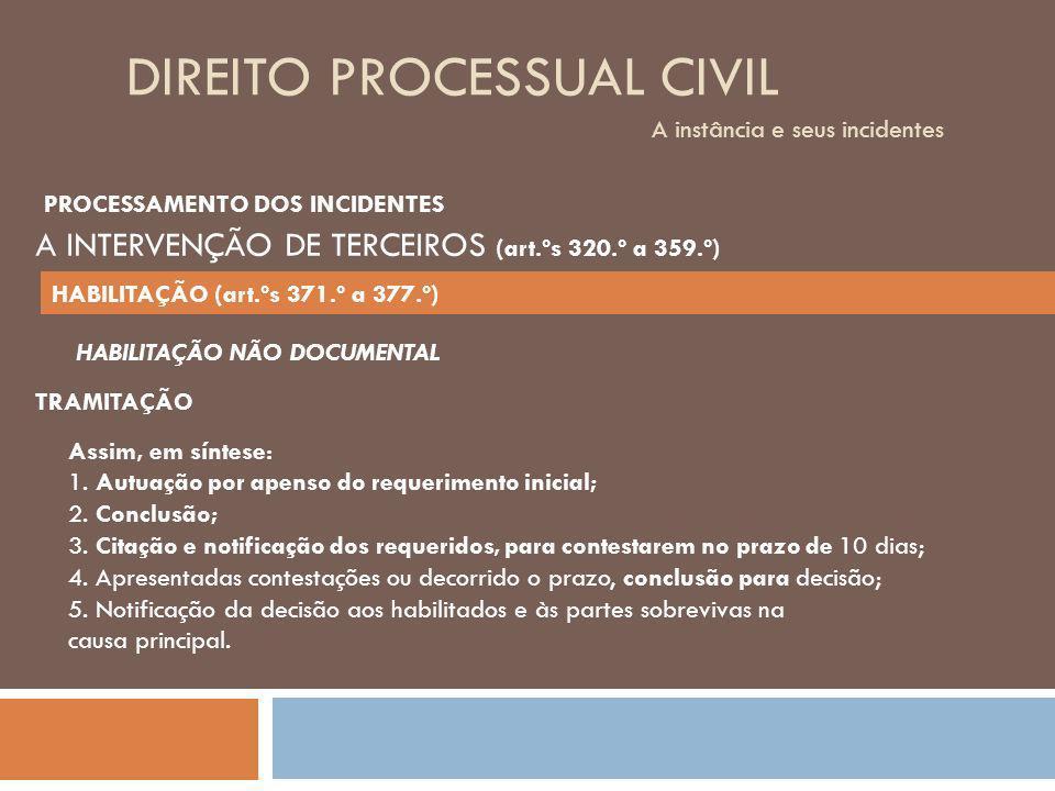 DIREITO PROCESSUAL CIVIL A instância e seus incidentes TRAMITAÇÃO Assim, em síntese: 1. Autuação por apenso do requerimento inicial; 2. Conclusão; 3.
