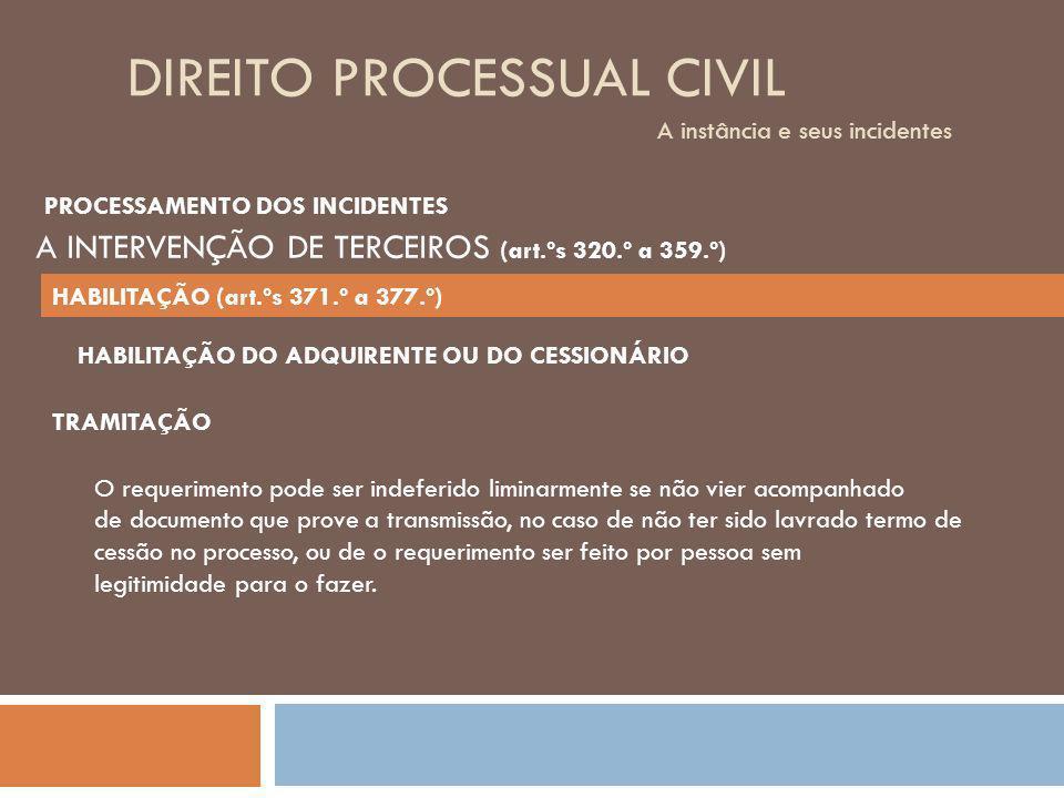 DIREITO PROCESSUAL CIVIL A instância e seus incidentes TRAMITAÇÃO O requerimento pode ser indeferido liminarmente se não vier acompanhado de documento
