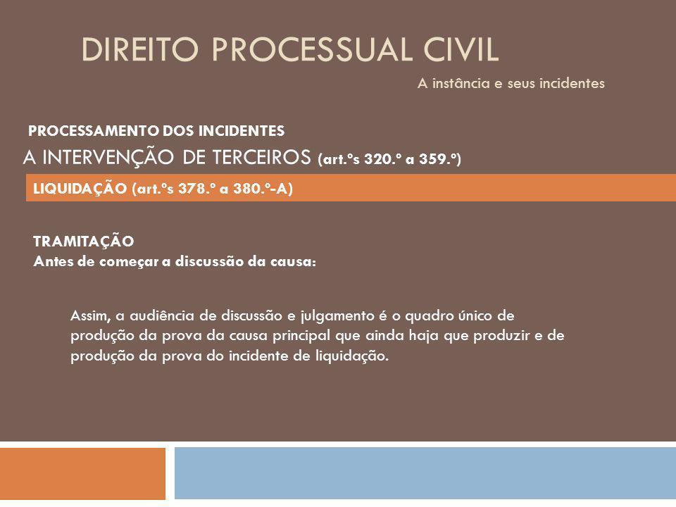 DIREITO PROCESSUAL CIVIL A instância e seus incidentes TRAMITAÇÃO Antes de começar a discussão da causa: Assim, a audiência de discussão e julgamento