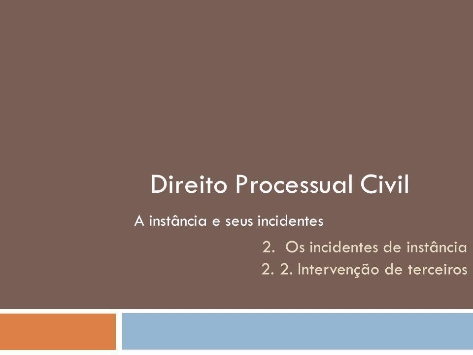 Direito Processual Civil A instância e seus incidentes 2. Os incidentes de instância 2. 2. Intervenção de terceiros
